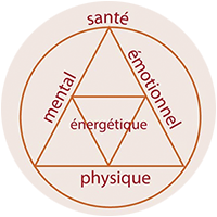 kinesiologie-equilibre-therapeute